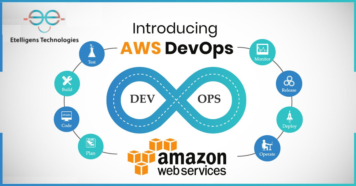 DevOps & AWS Consulting Services