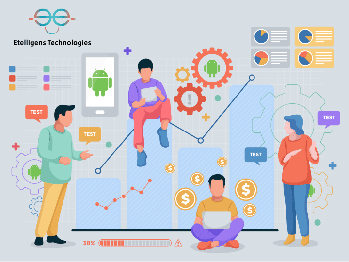 Android Testing Services
